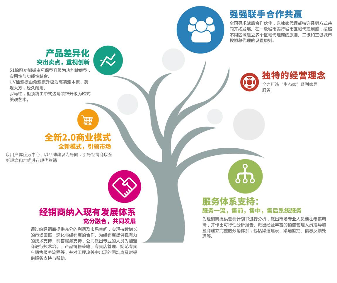 湘阴福湘木业_生态板十大品牌_中国生态板十大品牌_湖南福湘木业有限责任公司
