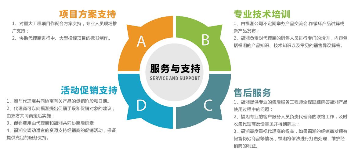 湘阴福湘木业_服务与支持_湖南福湘木业有限责任公司
